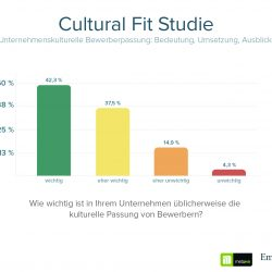 CF-studie-Grafik1